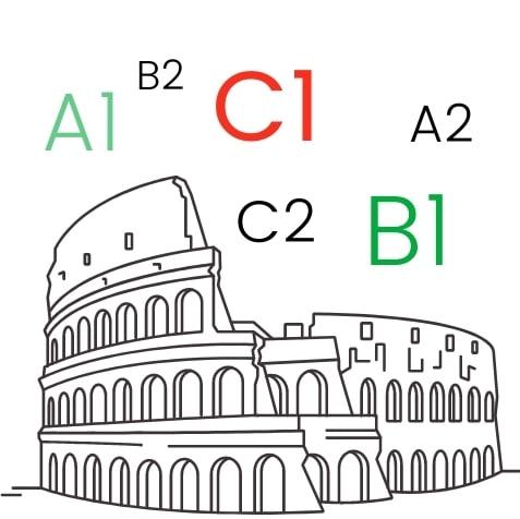 Clases Italiano por niveles